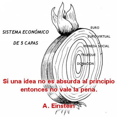 sistema-economico-d-5-capas